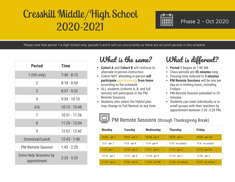 CMS/CHS PHASE TWO SCHEDULE